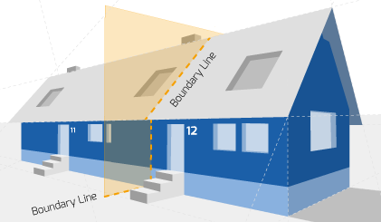 Party Wall Illustration for Mansfield Surveyors